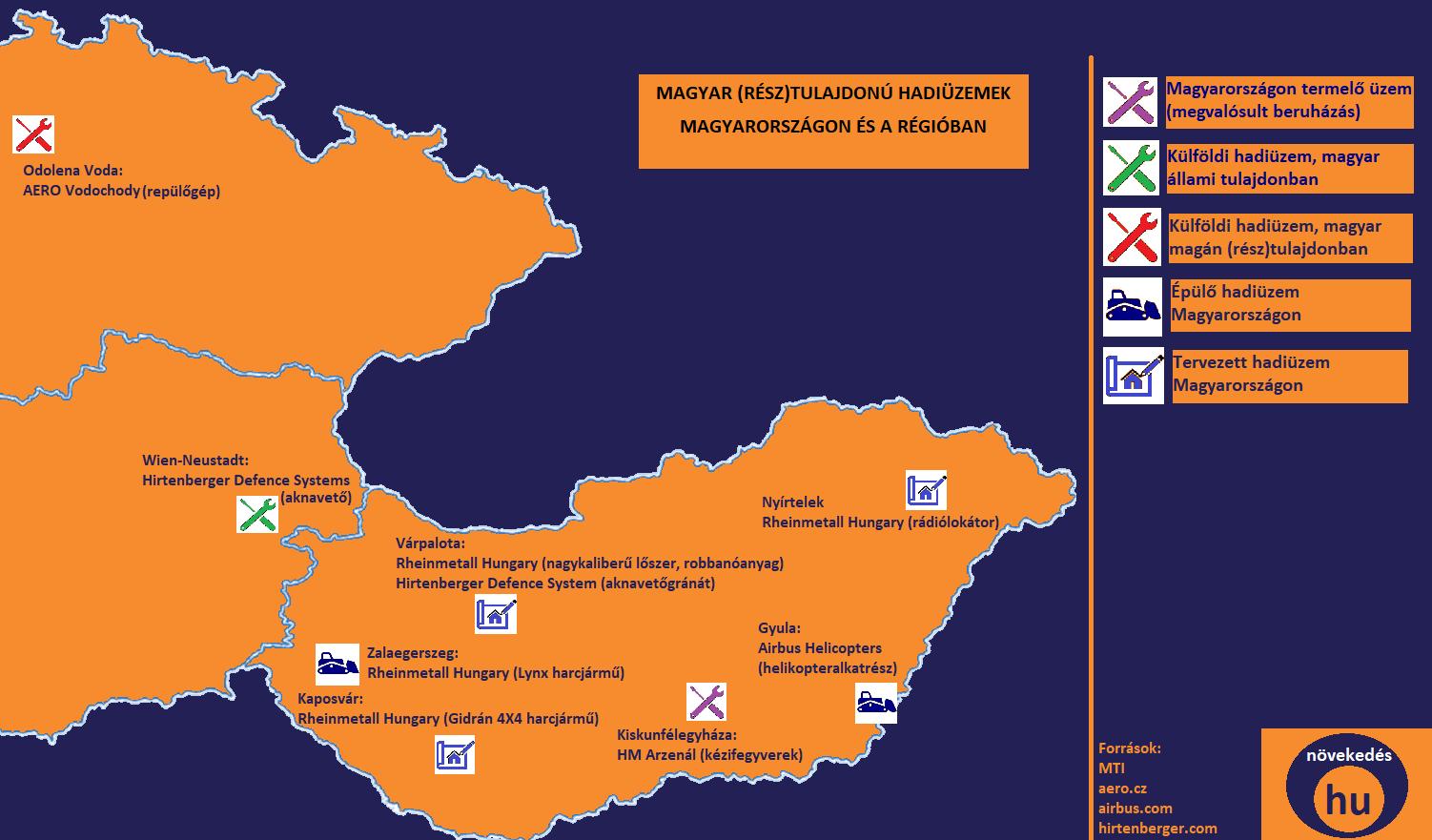 Térképre tettük a haderőfejlesztési programot: hol épülnek most hadiüzemek Magyarországon?