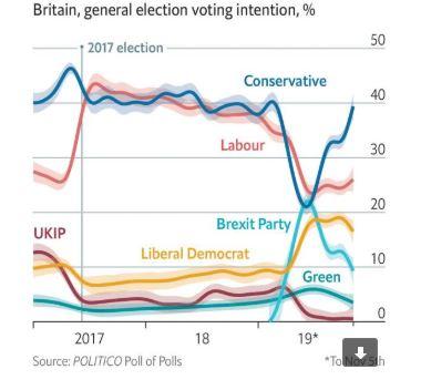 brexit szavazás