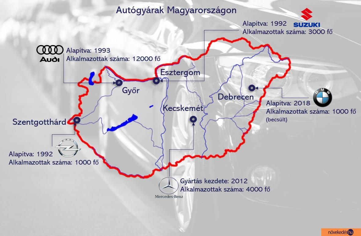 Elektromos autógyártás magyarországon