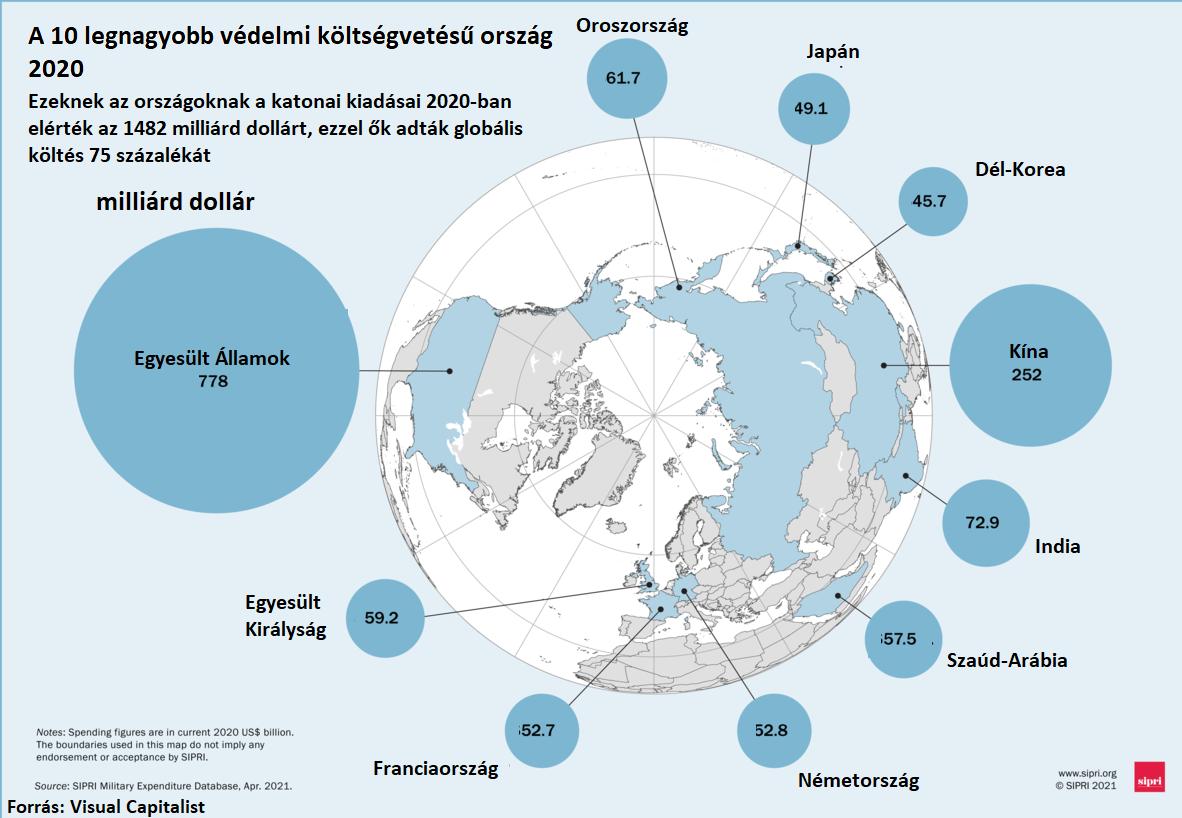 térkép leginkább fegyverkező országok