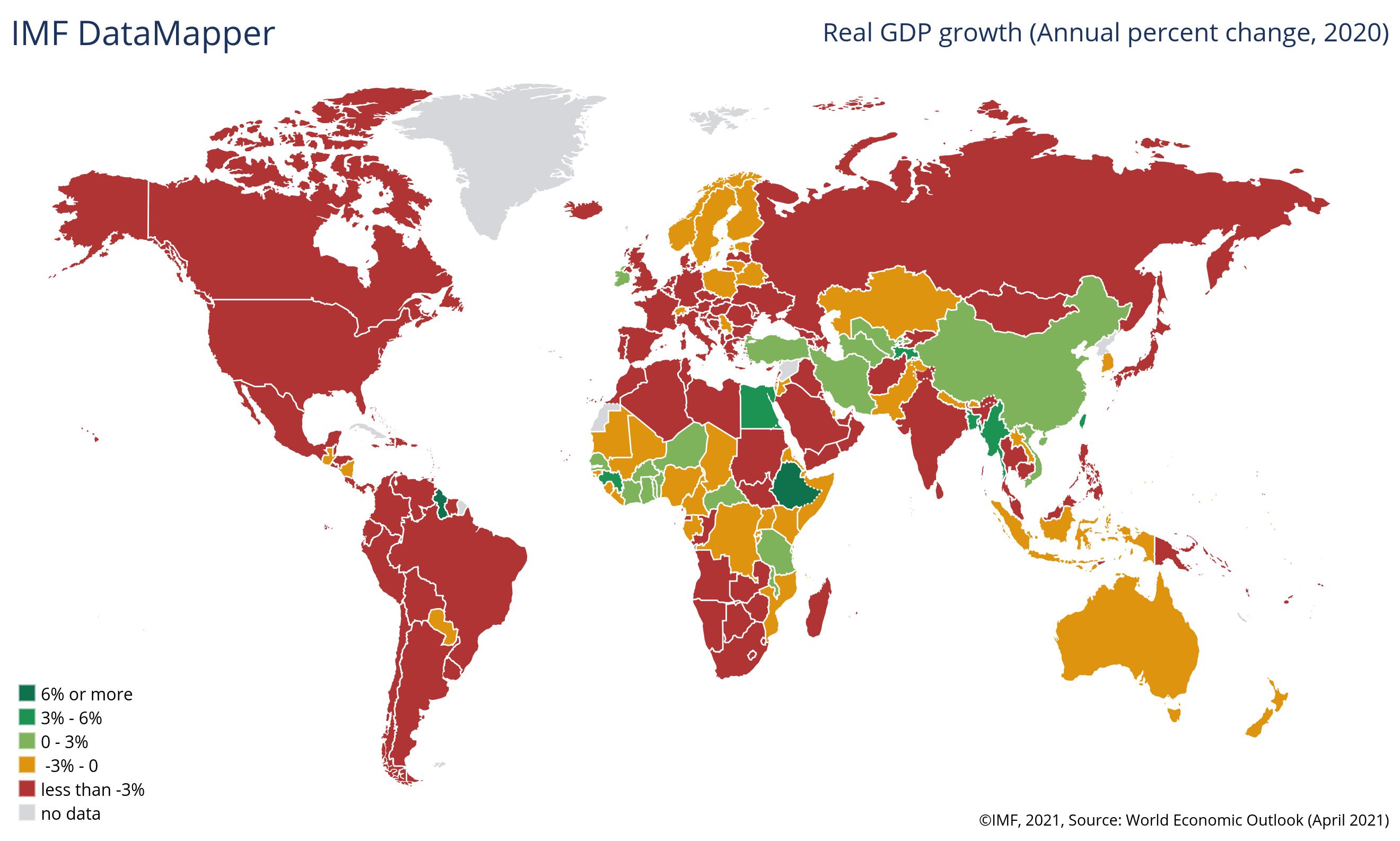IMF GDP 2020