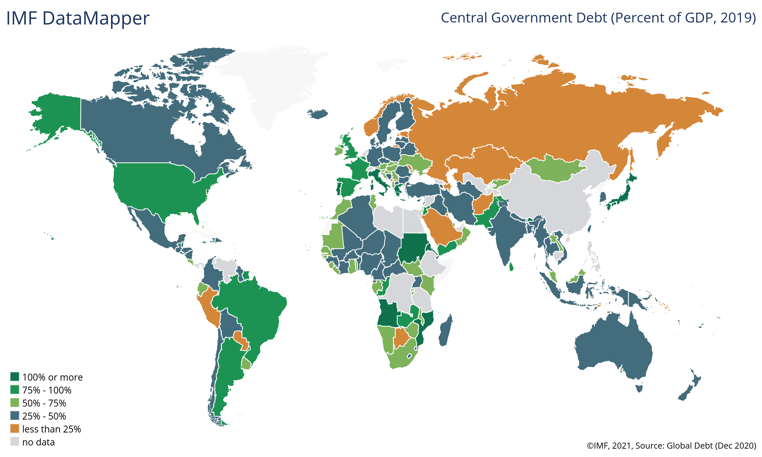 adósság imf