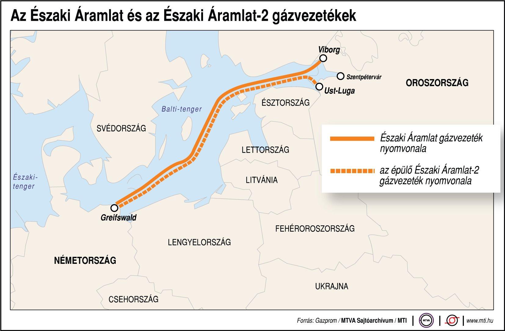 Befejeződött az Oroszországot Németországgal a Balti-tenger alatt összekötő Északi Áramlat 2 gázvezeték építése
