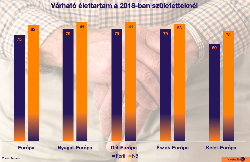 hány magas vérnyomásban szenvedő ember él átlagosan)